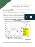 Terzi A |Austerità pro-ciclica e aumento della disoccupazione in Europa