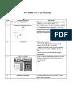 databases script