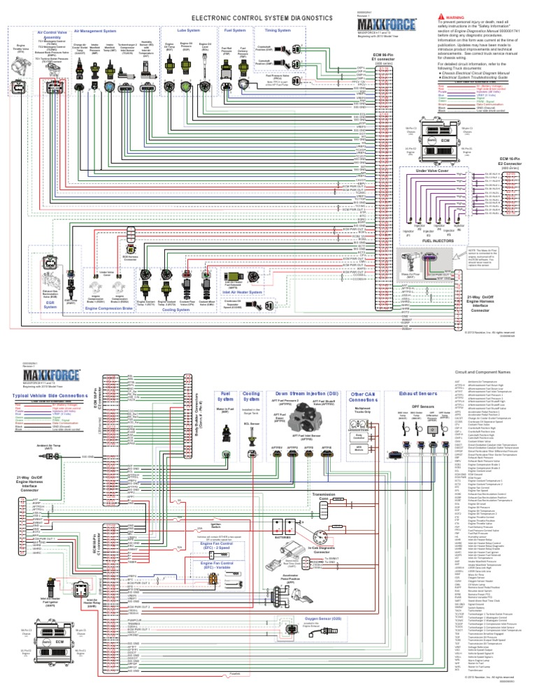 1509375183 maxxforce electronic control system diagnostic maxxforce dt wiring diagram at panicattacktreatment.co