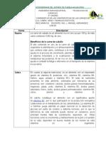 Cuadro Comparativo de Las Caracteristicas de Los Tipos de Carne Caballo, Cabra , Asno, y Aniales Exoticos