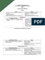1TEMARIO 1er BIMESTRE 15-16.docx