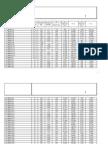 Data Center Gravity Calculation