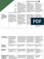 marking criteria rubric
