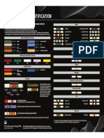 Cod Culori Conducte Instalatii