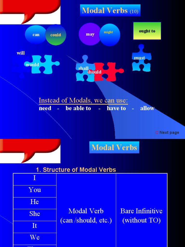 Summary modal verbsppt language mechanics morphology ccuart Images