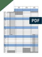 Marcação Testes 2015 2016