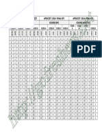 APRJC CET-2014  Final Answer Key Paper