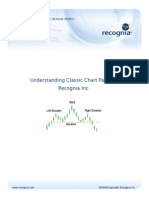 Understanding Classic Chart Patterns