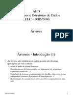 Algoritmos e Estrutura de Dados Árvores
