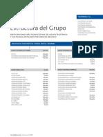 07 Estructura Grupo Telefónica
