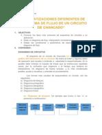 Esquematizaciones FDGDFDiferentes de Un Diagrama de Flujo de Un Circuito de Chancado