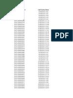 BPD Demographic Data 2015- Analyzed