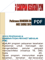 Cakupan Program P2M MNM 2015
