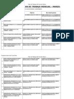 Plan Trabajo Mensual Abril 2015