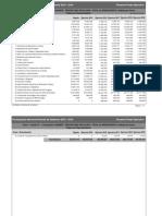 Presupuesto (2015-2019)