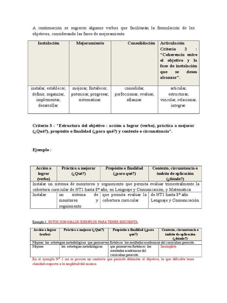 Lujo Mejorar El Objetivo Del Curriculum Colección - Colección De ...