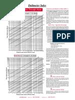 Flow Data Through a Hose