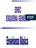 Esquema de catequesis