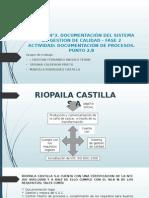 Anexo unidad 3, procesos de calidad, ACTIVIDAD 3 GESTOR DE CALIDAD SENA