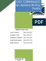 Conceptos sobre Fundamentos del Derecho Comparado.docx