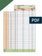 Distribucion Log Pearson Tipo III (2)