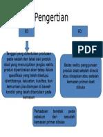 pengertian BUD