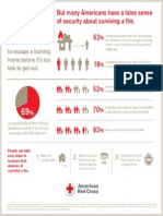 Fire Safety Statistics (American Red Cross)