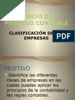 Sesión 4 Clasificación de Empresas