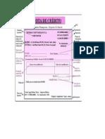 notas debito y crédito son documentos o comprobantes que las empresas hacen para realizar un ajuste a una cuenta de terceros.doc