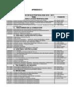Temario de Electrofisiologia 2010 – 2011 Tema