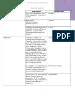 Actividad de Evaluación 1 Estrustura Del Discurso