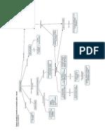 Nietzche - Mapa Conceptual