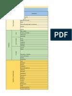 Programa Arquitectonico Mercado Distrital