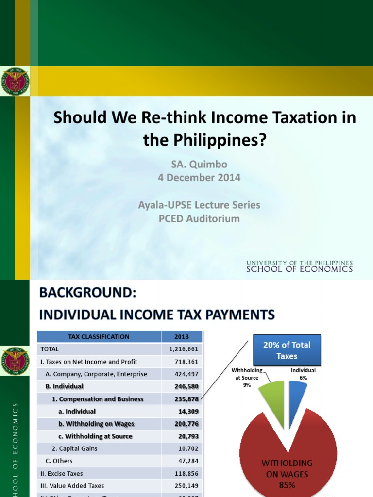 encouragement and discouragement essays on taxation and government expenditure Accordingly, it has included public borrowing' and deficit financing as a part of fiscal policy of the country an effective fiscal policy is composed of policy decisions relating to entire financial structure of the government including tax revenue, public expenditures, loans, transfers, debt management, budgetary deficit, etc.
