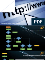 HSDPA Throughput Optimization Flowchart