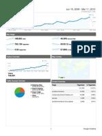 Analytics Ambtenaar20.Ning.com 20080615-20100311 Dashboard Report)