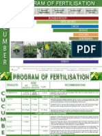 Cucumber Fertilisation