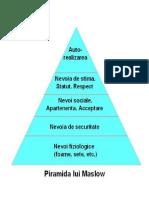 Piramida Lui Abraham Maslow