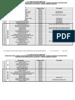 ICT_Computer Hardware Servicing CG.pdf