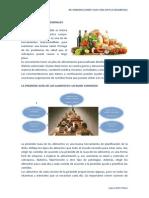 Recomendaciones.dieta.equilibrada