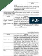 Relaciones Internacionales Trabajo Práctico Nro 1 Revisado