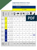 NEMA Straight Blade Reference Chart
