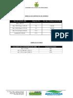 Tabela de Impostos