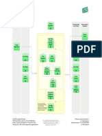 ITIL 2011 Process Maps Visio-3 Service Transition