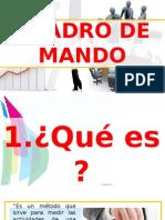 Cuadro de Mando (cmi)