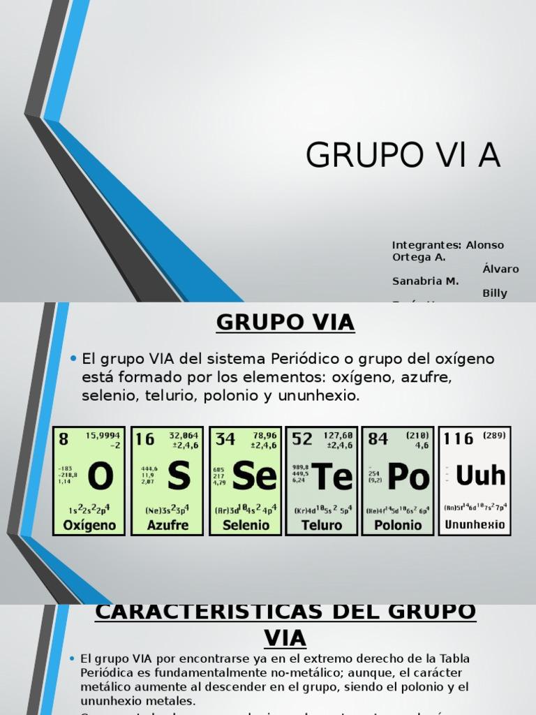 tabla periodica grupo del oxigeno images periodic table and sample tabla periodica grupo boro image collections - Tabla Periodica Grupo 6 A