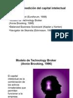 Diapositivas Direccion Empresarial