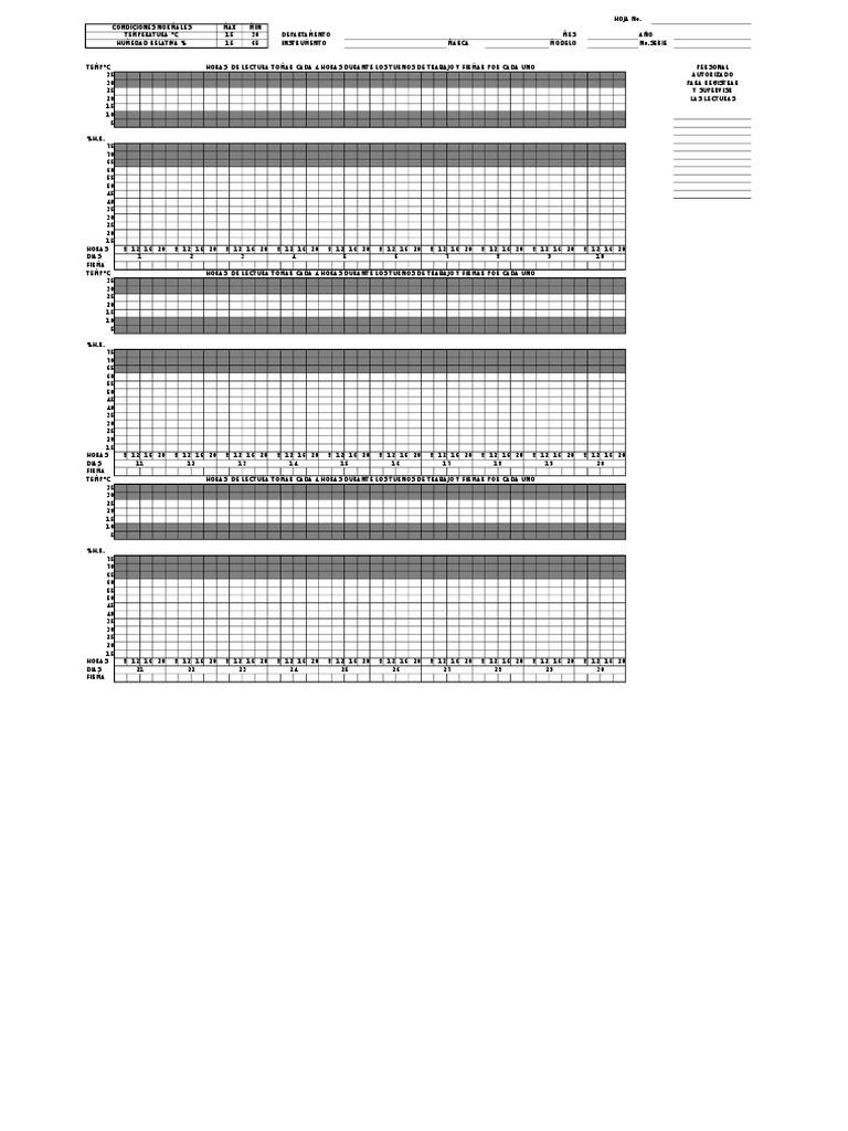 Formato de registro de temperatura y humedad del medio - Quitar humedad del ambiente ...
