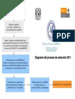 Diagrama HIM.pdf