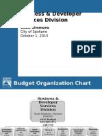 2016 BDS Division City Council Budget Presentation